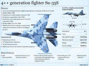 specification of sukhoi su-35