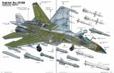 Selain Sukhoi Su-35, Russia Juga Tawarkan KerjasamaNuklir