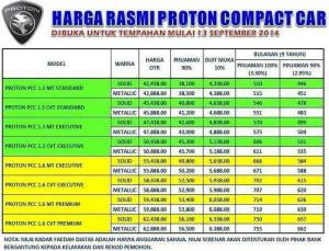 tabel biaya proton